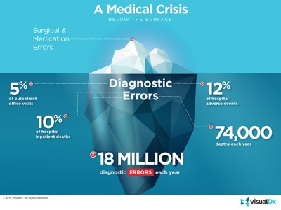 medical_crisislg.jpg